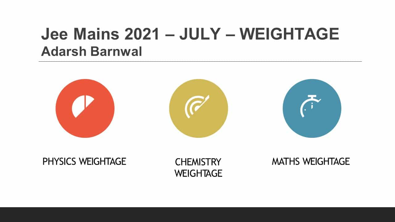 Jee Mains 2021 analysis , chapterwise weightage by adarsh barnwal